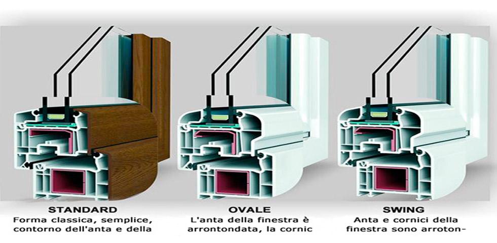 Veka softline md70 for Piergi infissi palermo